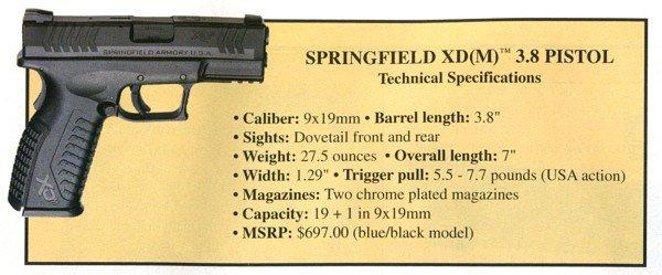 Springfield XD(M) 3.8 Stats