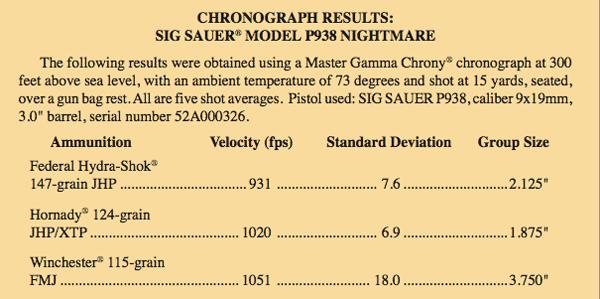 SIG Sauer P938 Nightmare
