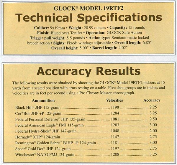 Glock 19 RTF2 for sale