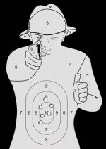 firearms training targets
