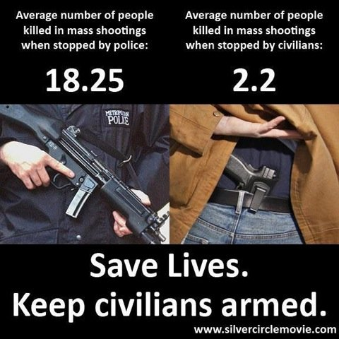 It should be obvious that a lawful CCW holder who intervenes in an active shooter at the scene, will save more lives than brave officers arriving minutes later.