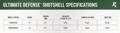 Remington Ultimate Defense ballistics chart.