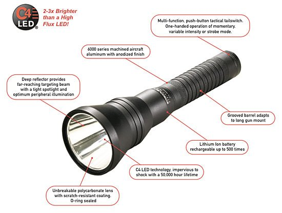 streamlight_strion_ledhp_01