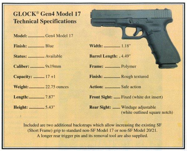 Gen4 Glock 17 Specs