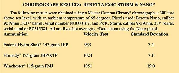 Beretta Ammo Chart