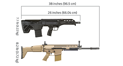 A comparison of the size difference MDR offers over other common tactical rifles.