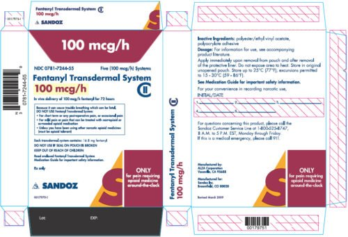 A Fentanyl patch package (photo by nih.gov).