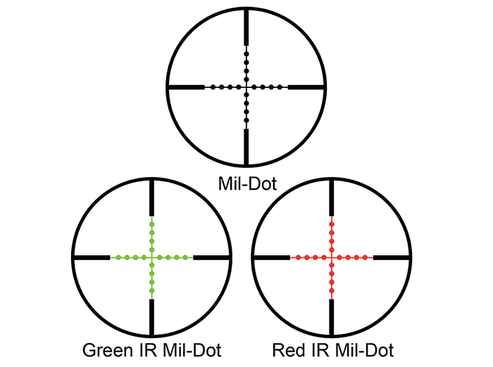 Mil-Dot reticle