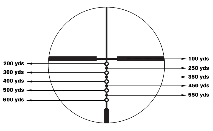 Nikon's BDC-600 reticle