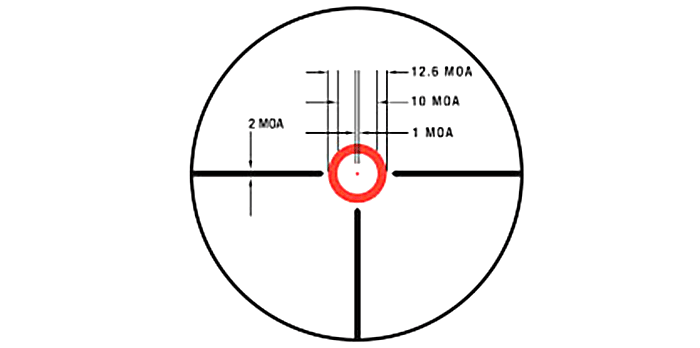 Millet reticle dms